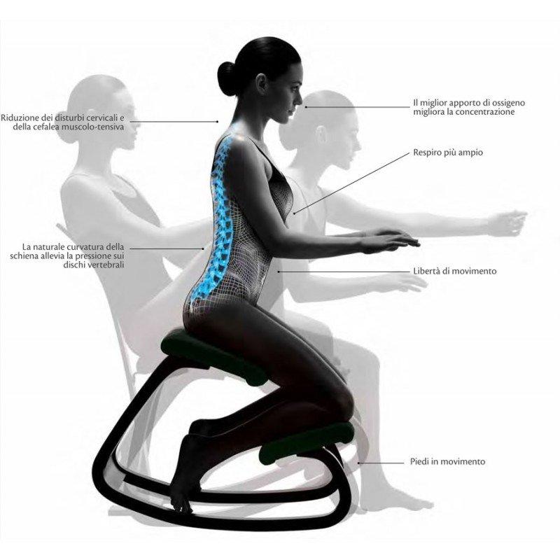 Postura Sedie Ergonomiche