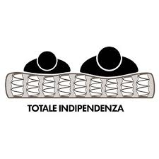 molle indipendenti